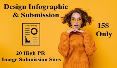 Design Infographic And Submit On 20 High PR Submission Sites