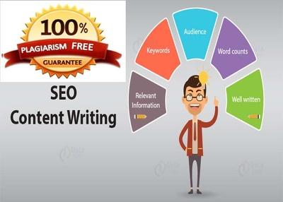 Write interesting, unique and informative 500+ content/blog