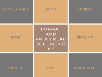 In house documents need formatting and consistency (x 5 docs) ?