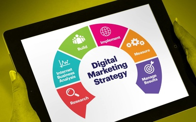 Send a Digital Marketing Plan