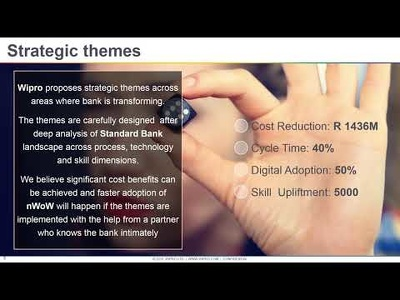 High quality PowerPoint presentation content creation/formatting