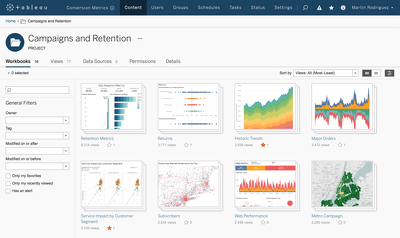 Develop bi dashboards and reports in tableau