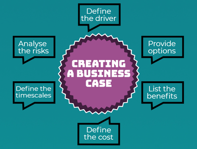 Prepare a professional business case