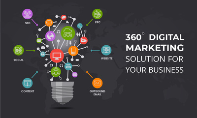 Provide The Best Digital marketing Services