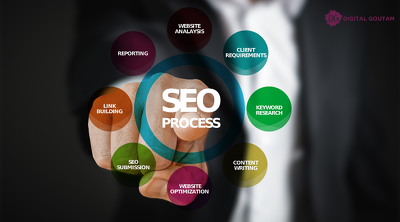 Google Ranking, Back links, Keyword Research and SEO Content