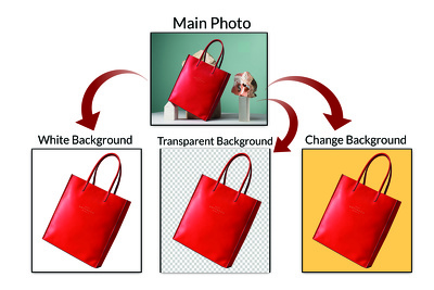 Background Removal, Edit and Retouch of 50 Photos for Ecommerce