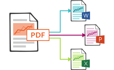 Convert your PDF or image file into ms word or excel format