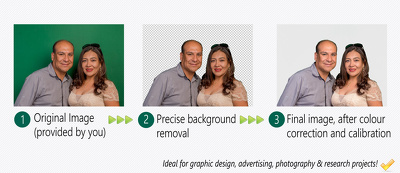 Remove unwanted backgrounds for photo retouching/mounting & ads