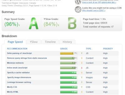 Optimize WordPress Site as Per GTmetrix Insights