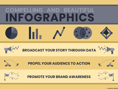 Create compelling and beautiful infographics
