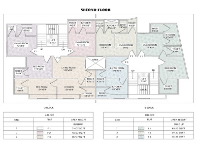 I Will Create 3d and 2d Floor Plan with furniture layout