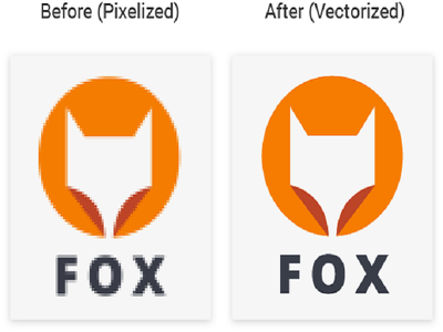 Give You Professionally Logo Vector In  4 Hours,Any Format