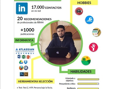 Design your CV within 36 hours (Human Resources Expert)