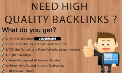 Do 250 High Quality Backlinks