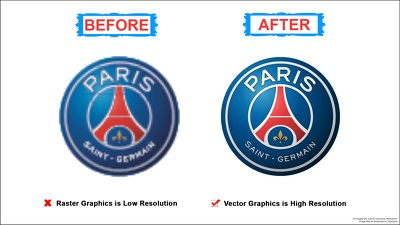 Convert your logo or image to vector in less than 24 hours