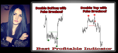 Give you best accurate profitable indicator