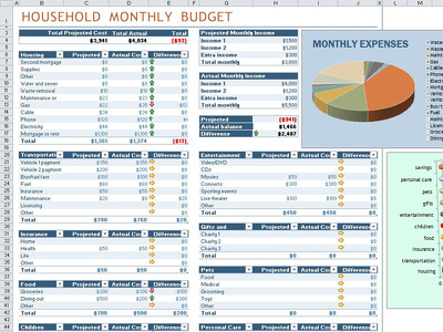 Design a budgeting spreadsheet based on your needs