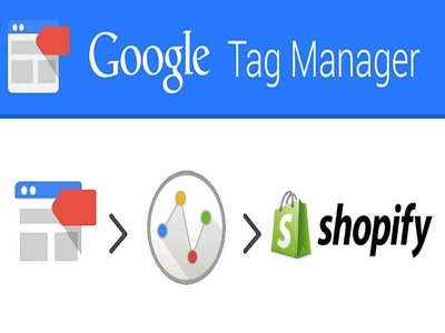 Shopify Google Tag Manager Setup