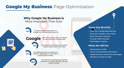 Do Google Maps/Google Listing/GoogleMyBusiness(GMB) Optimization
