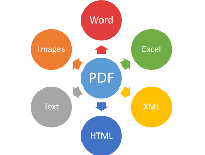 Convert PDF File to Excel or Word (data Entry)