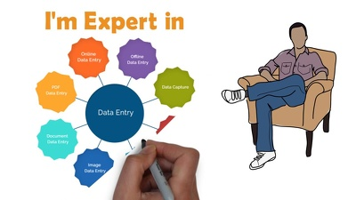 Do all kinds of data entry for 2 hours.