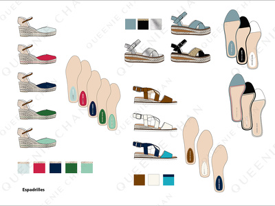 Create SHOES Technical CAD (a.i.) from your photo or sketch