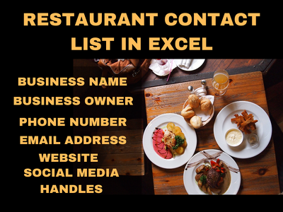 Provide 150 contact list of restaurants/ owners from USA or UK