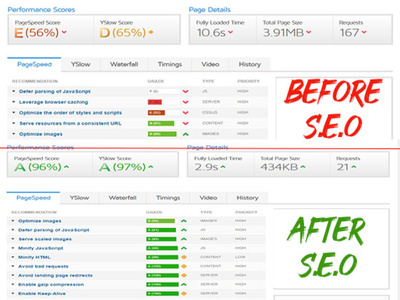 Boost Up Speed Your Website With Good SEO