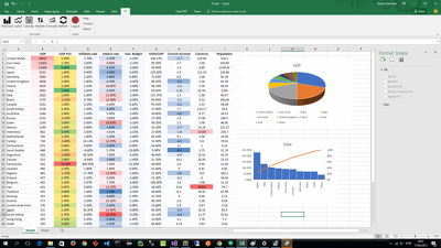 Work On Your Excel Project for 1 Hour