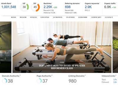 Do guest post on health fitness site with dofollow backlinks