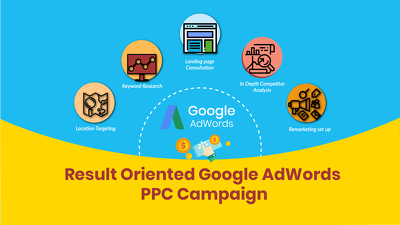 Setup a Google Adwords PPC campaign for your business to run