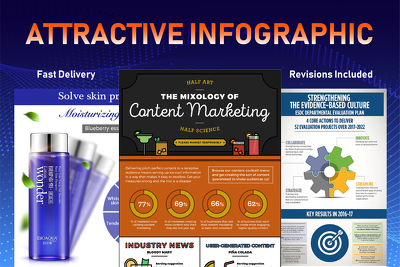 do amazing infographic design for you