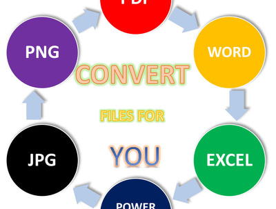 Convert 30 pages PDF to word