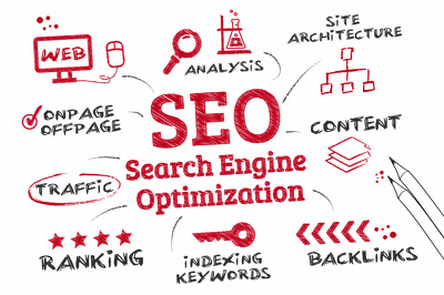 Set up Perfect On page SEO to explode your Rankings and Traffic