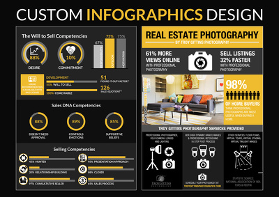 Design professional infographic with your data