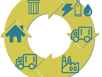 carbon footprint consulting of product, process or organization