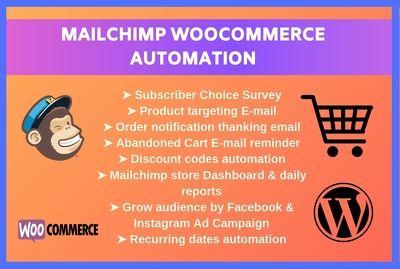 Create mailchimp email template & do woocommerce automation