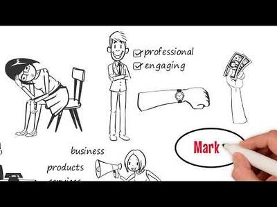 Make a premium quality whiteboard animation video