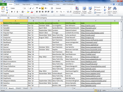 Data scrapping research for 500 Email address