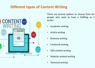 Write your blog or SEO article ( up to 1000 words) in 48 hours