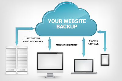 Back up your wordpress website with files and database