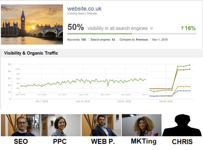 Provide you with White Label SEO