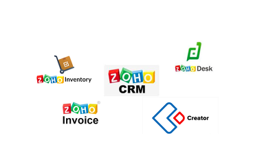 Set up your Zoho CRM as per business requirement