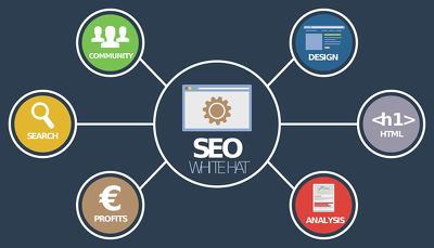 Do SEO of your website