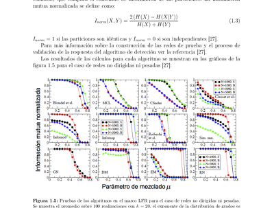 Typeset your document in LaTeX with formulas, plots.. (10 pages)