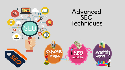 Fix SEO related issue for your WordPress Website