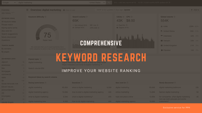 Comprehensive Keyword Research