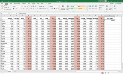 Do any formula work on excel in 1 day