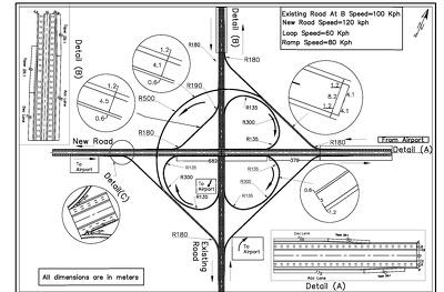 Design roads, survey drawings, quantity