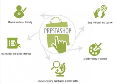 I will speed up your prestashop website store upto 50x times